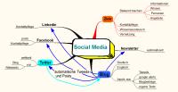 MMP Social Media